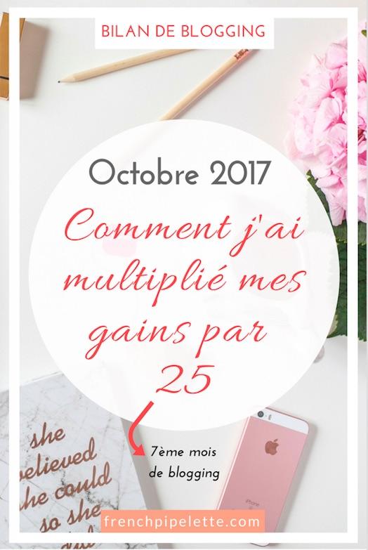 Bilan de blogging - octobre