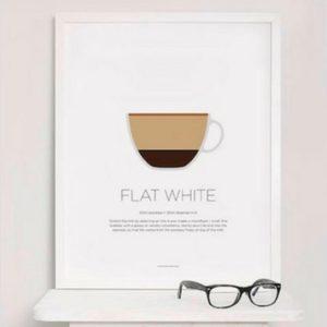 affiche café - Idées cadeaux de Noël à petits prix